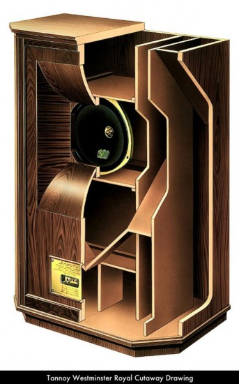 TANNOY - Tannoy Westminster Royal 3