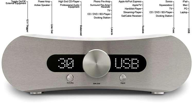 Gato Audio DIA-250 8